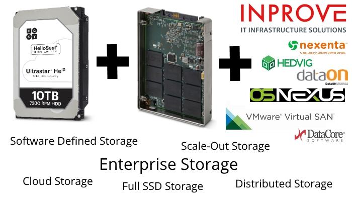 10TB Storage
